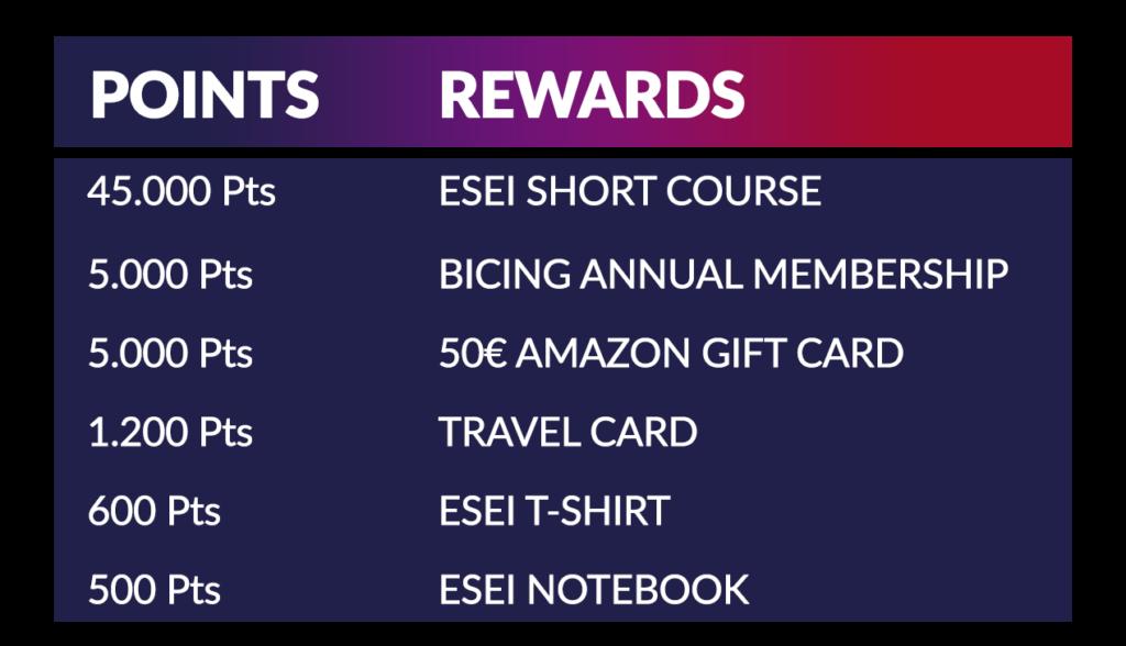 Esei loyalty program rewards